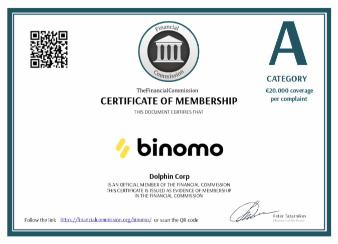 التنظيم (سلطة حكومية) - Binomo