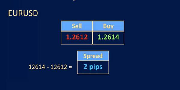 ما هو فرق السعر في تداول العملات الاجنبية؟
