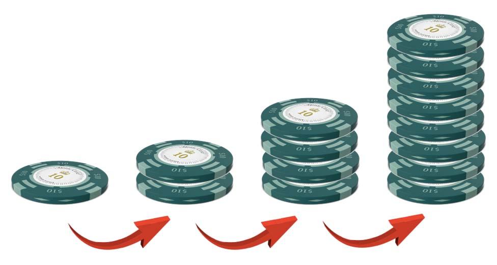 4. استخدم استراتيجية مارتينجال من ExpertOption