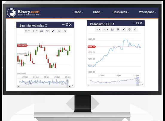 Binary.com - موقع الكتروني